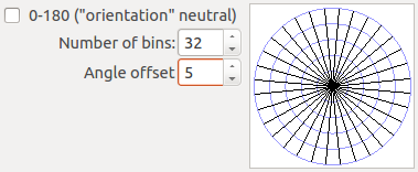 The QGIS Line Direction Histogram Plugin — linedirectionhistogram